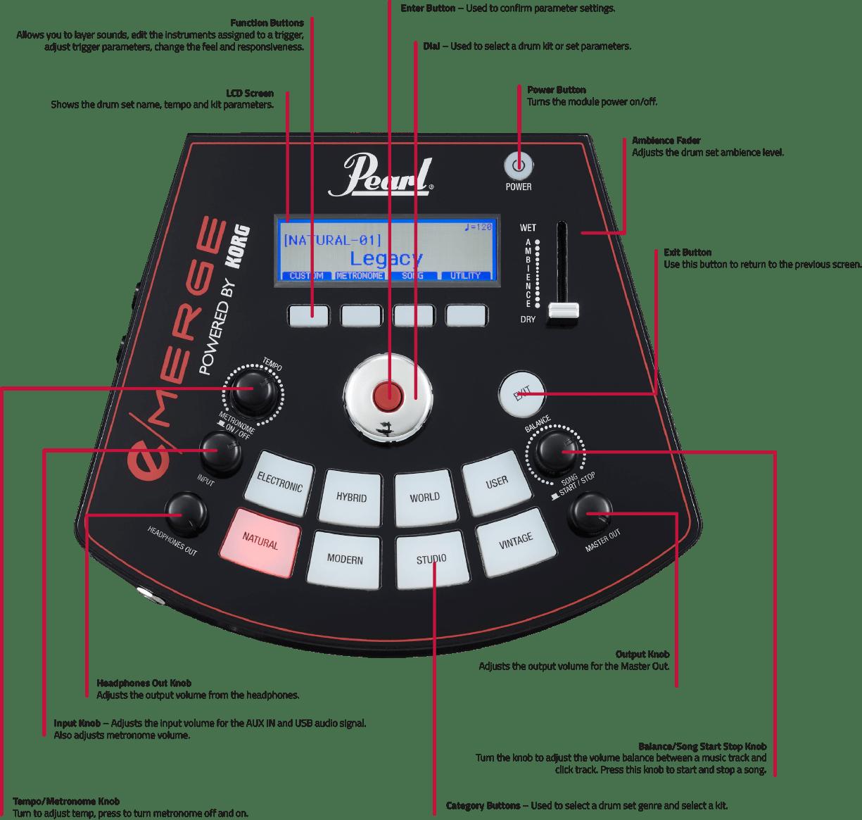 Pearl Drums e/Merge Module